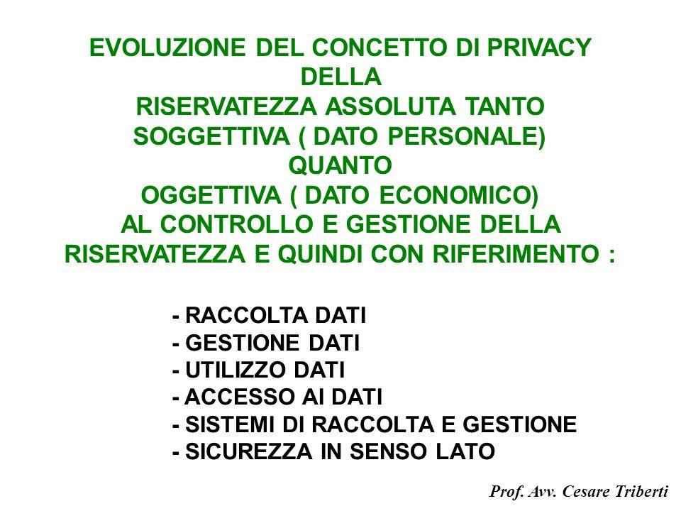 EVOLUZIONE DEL CONCETTO DI PRIVACY DELLA RISERVATEZZA ASSOLUTA TANTO SOGGETTIVA ( DATO PERSONALE) QUANTO OGGETTIVA ( DATO ECONOMICO) AL CONTROLLO E GESTIONE DELLA RISERVATEZZA E QUINDI CON RIFERIMENTO : - RACCOLTA DATI - GESTIONE DATI - UTILIZZO DATI - ACCESSO AI DATI - SISTEMI DI RACCOLTA E GESTIONE - SICUREZZA IN SENSO LATO Prof.