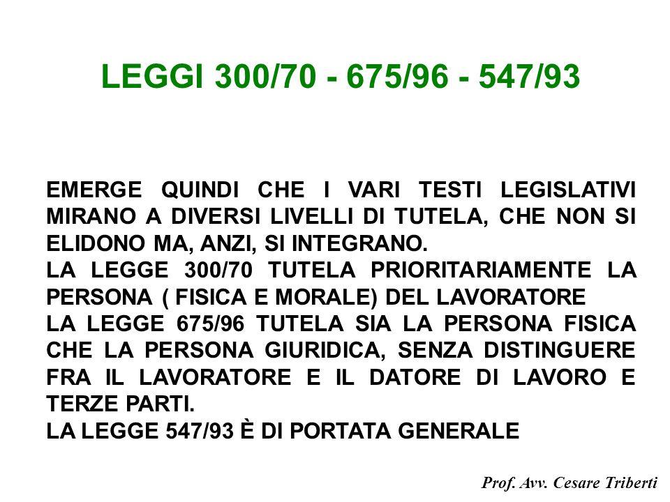 LEGGI 300/70 - 675/96 - 547/93 EMERGE QUINDI CHE I VARI TESTI LEGISLATIVI MIRANO A DIVERSI LIVELLI DI TUTELA, CHE NON SI ELIDONO MA, ANZI, SI INTEGRANO.