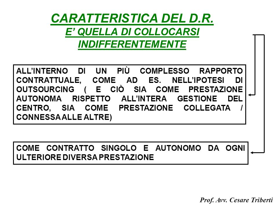 CARATTERISTICA DEL D.R.