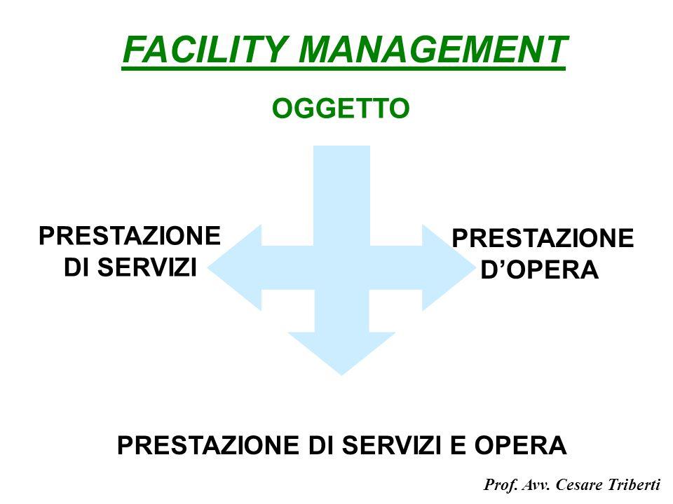 FACILITY MANAGEMENT OGGETTO PRESTAZIONE DI SERVIZI PRESTAZIONE DI SERVIZI E OPERA PRESTAZIONE DOPERA Prof.