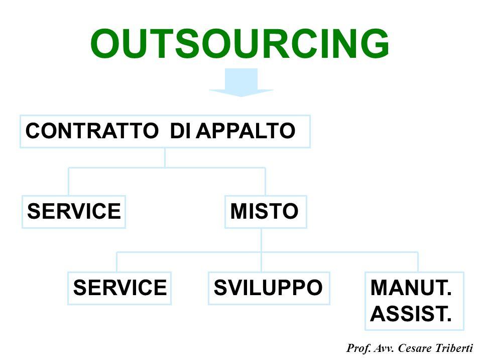 OUTSOURCING CONTRATTO DI APPALTO SERVICEMISTO SERVICESVILUPPOMANUT.