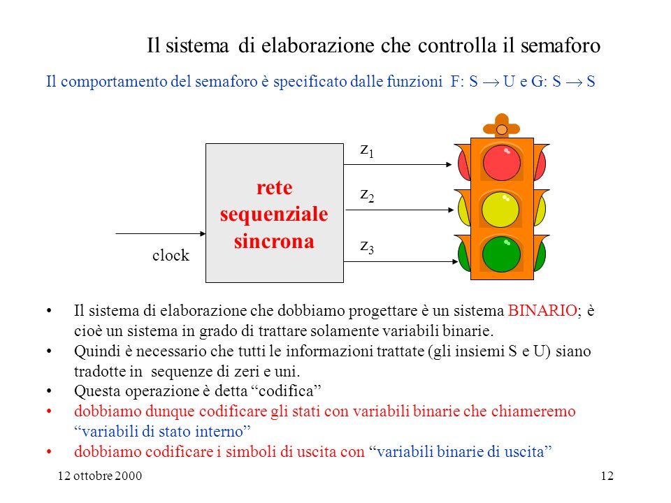 12 ottobre 200011 Le tabelle che descrivono le due funzioni F e G si possono raggruppare in ununica tabella detta Tabella di Flusso t VGR V t3t3 t5t5 t6t6 t0t0 t1t1 t2t2 T0T0 T1T1 T2T2 T3T3 T4T4 T5T5 T6T6 t7t7 t8t8 t9t9 T7T7 T8T8 T9T9 Stato presente Stato futuro A B C E F G D B A G F E C D F: S U uscita verde rosso giallo verde G: S S