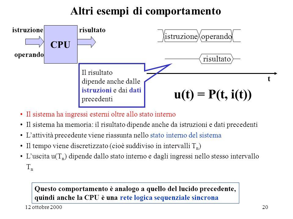12 ottobre 200019 S0,VS1,VS2,V S4,RS5,R S6,R S3,G 00 0 0 0 - 0 1 1 1 1 1 Soluzione 2: Con riferimento alla Soluzione 1, gli stati G e H sono indistinguibili tra loro in quanto hanno la stessa uscita e per ogni configurazione di ingresso hanno lo stesso stato futuro; quindi possono essere sostituiti da un solo stato (soluzione 2)