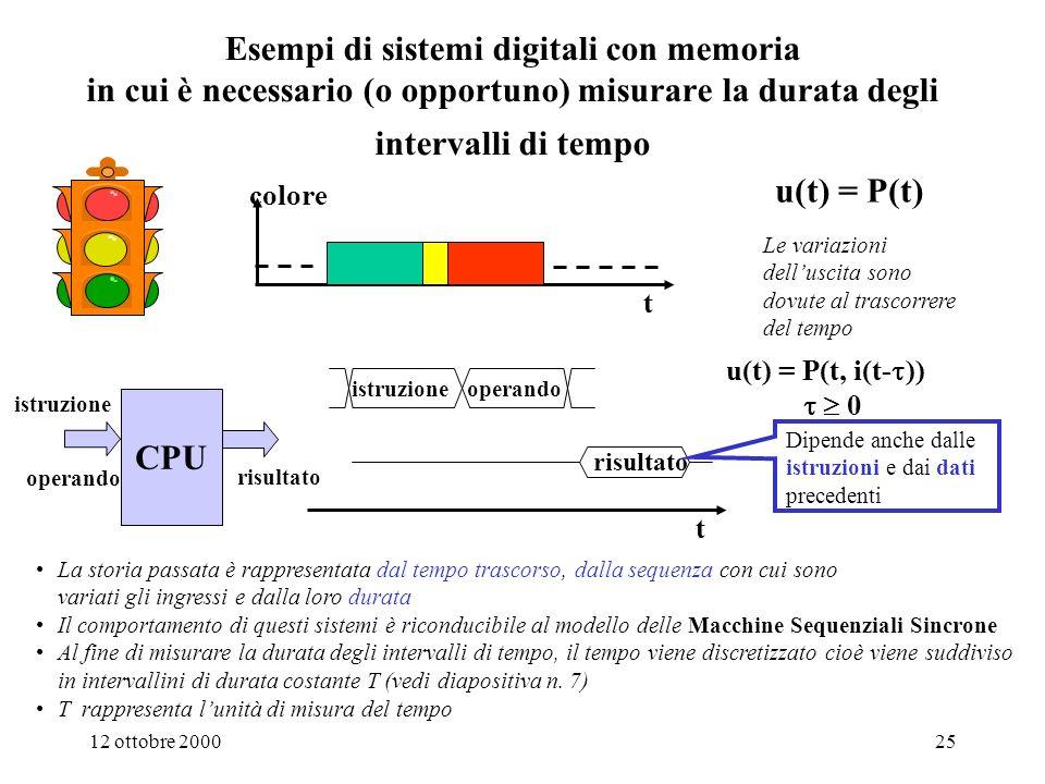 12 ottobre 200024 Un esempio di sistema digitale con memoria che non ha bisogno di misurare la durata degli intervalli di tempo Il comportamento di una lampada da tavolo che si accende e si spegne premendo un pulsante è riconducibile al modello delle Macchine Sequenziali Asincrone: lo stato della lampada non dipende dalla posizione del pulsante (premuto o rilasciato), né dalla durata degli intervalli di tempo in cui il pulsante è stato premuto o rilasciato; dipende invece dal numero di volte in cui il pulsante è stato premuto nel passato, dipende cioè solamente dalla sequenza con cui è cambiato lo stato del pulsante (i.