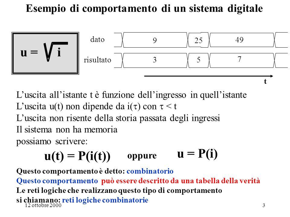 12 ottobre 200043 IL CASO GENERALE di rete logica sequenziale Rete logica combinatoria uscita u z 1 z 2 z m u = F(i,s) Y k Y 2 Y 1 stato futuro S = G(i,s) y k y 2 y 1 stato presente s ingresso i x 1 x 2 x n ritardo s(t+ t) = S(t)