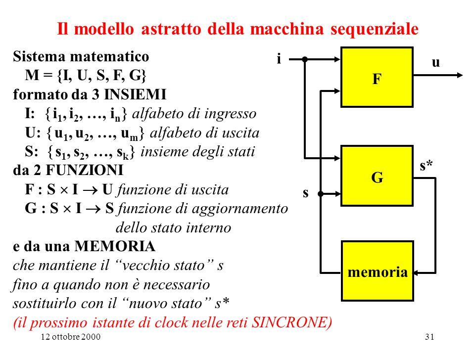 12 ottobre 200030 La funzione F: S x I U S I U I S S La funzione G: S x I S Astrazione di un modello per M.S.S.
