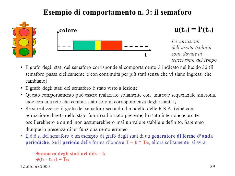 12 ottobre 200038 Esempio di comportamento 2: una lavapiatti Riposo stop I cambiamenti di stato avvengono quando il timer segnala che è scaduto il tempo previsto per la fase del ciclo associato allo stato presente.