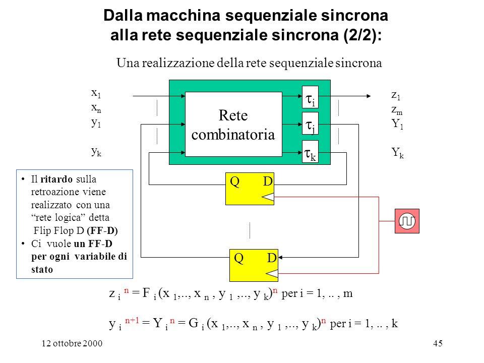 12 ottobre 200044 u(t n ) = P (i,i(t 0 ),i(t 1 ), …., i(t n-1 ), i(t n )) stato interno: il riassunto della storia passata u(t n ) = F(s(t n ),i(t n )) s(t n+1 ) = G(s(t n ),i(t n )) F G Ritardo T i(t n ) u(t n ) s(t n+1 ) s(t n ) s(t 0 ) = i Dalla macchina sequenziale sincrona alla rete sequenziale sincrona (1/2) la discretizzazione del tempo e le funzioni F,G e il ritardo sulla retroazione t0t0 t1t1 t2t2 t3t3 tntn t n+1 T0T0 T1T1 T2T2 T3T3 T n-1 TnTn T n+1 T i : iesimo periodo di clock (periodo = T) t i : iesimo istante di clock (t i - t i-1 = T) In corrispondenza degli istanti di clock t i lo stato interno si aggiorna e quindi rimane stabile per tutto il periodo T i fino a t i+1 Stato futuro