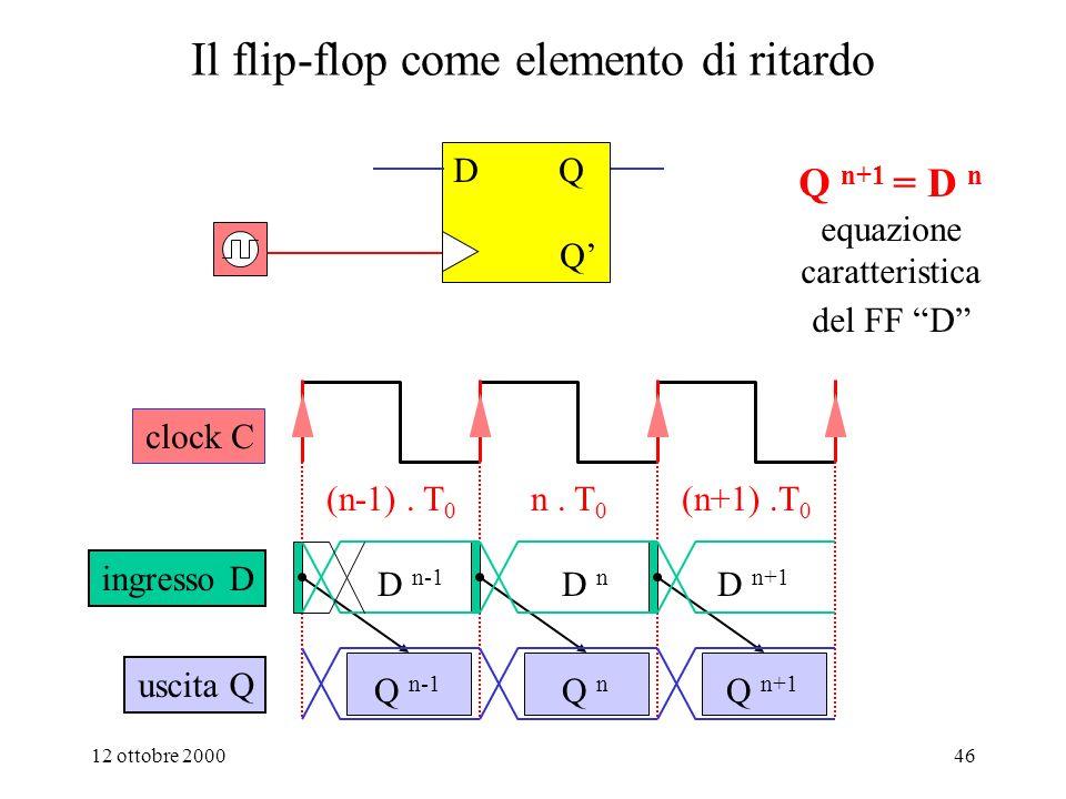 12 ottobre 200045 Dalla macchina sequenziale sincrona alla rete sequenziale sincrona (2/2): Una realizzazione della rete sequenziale sincrona Rete combinatoria i Q D k j x1xny1ykx1xny1yk z1zmY1Ykz1zmY1Yk z i n = F i (x 1,.., x n, y 1,.., y k ) n per i = 1,.., m y i n+1 = Y i n = G i (x 1,.., x n, y 1,.., y k ) n per i = 1,.., k Il ritardo sulla retroazione viene realizzato con una rete logica detta Flip Flop D (FF-D) Ci vuole un FF-D per ogni variabile di stato