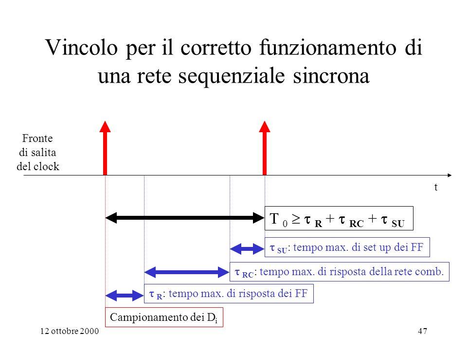12 ottobre 200046 Il flip-flop come elemento di ritardo Q n+1 = D n equazione caratteristica del FF D (n-1).