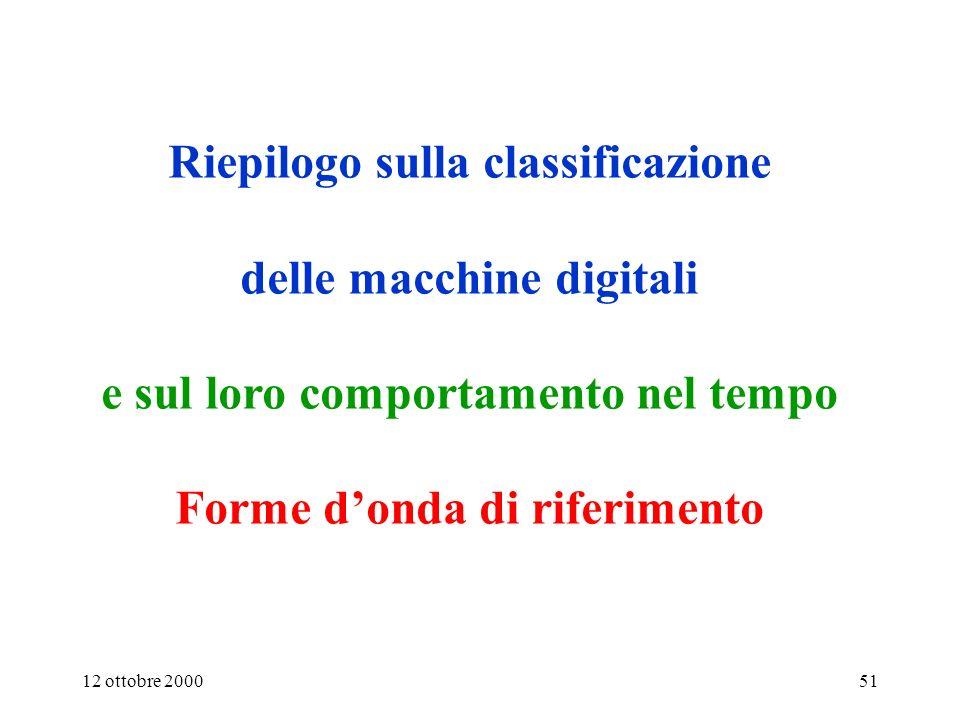 12 ottobre 200050 Procedimento di analisi di R.S.S.: dalla RETE LOGICA alla DESCRIZIONE A PAROLE Si può passare dallo schema logico di una R.S.S.