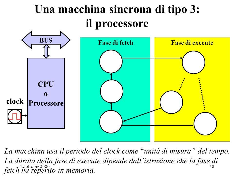 12 ottobre 200057 Una macchina sincrona di tipo 2: la lavapiatti Riposo stop Detersivo & getti t2 Scarico acqua t3 Immis.