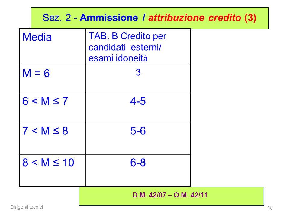 Dirigenti tecnici 18 Sez. 2 - Ammissione / attribuzione credito (3) D.M. 42/07 – O.M. 42/11 Media TAB. B Credito per candidati esterni/ esami idoneit