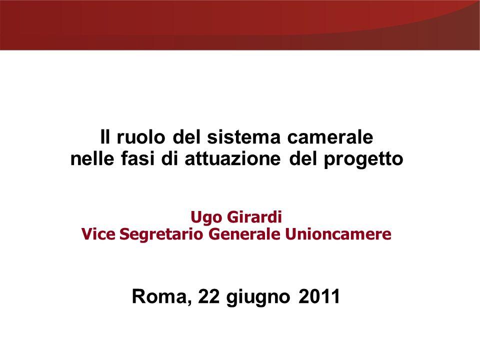 Il ruolo del sistema camerale nelle fasi di attuazione del progetto Ugo Girardi Vice Segretario Generale Unioncamere Roma, 22 giugno 2011