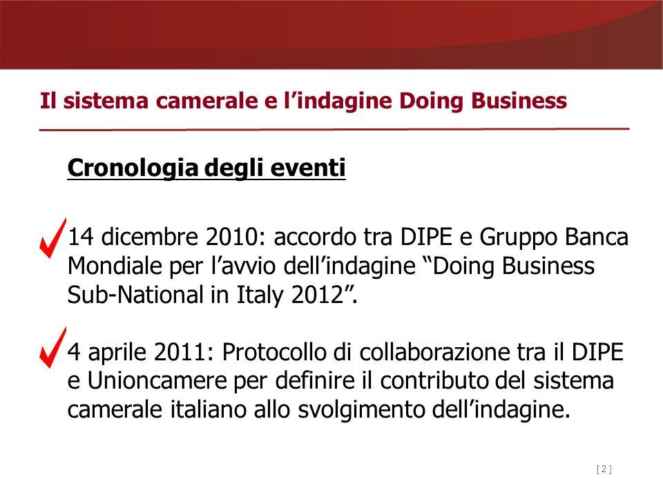 [ 2 ] Il sistema camerale e lindagine Doing Business Cronologia degli eventi 14 dicembre 2010: accordo tra DIPE e Gruppo Banca Mondiale per lavvio dellindagine Doing Business Sub-National in Italy 2012.