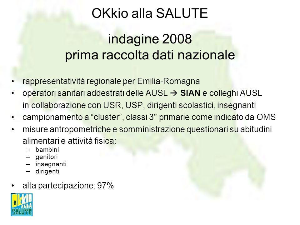 Bambini Emilia-Romagna Caratteristiche del campione Femmine70748,0 % Maschi75652,0% Totale1463 età compresa tra gli 8 ed i 9 anni al 99.5% età media 8 anni e 10 mesi