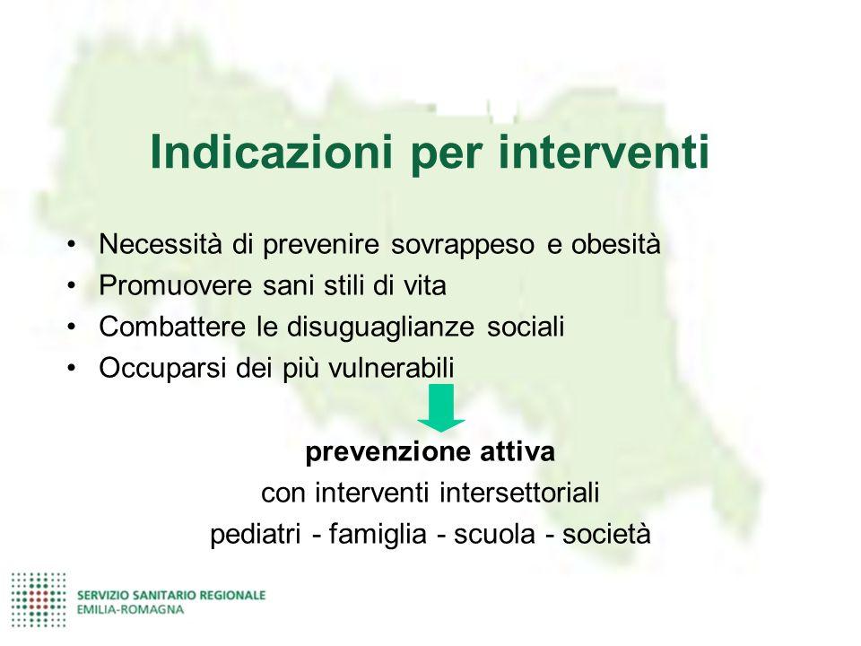Indicazioni per interventi Necessità di prevenire sovrappeso e obesità Promuovere sani stili di vita Combattere le disuguaglianze sociali Occuparsi de