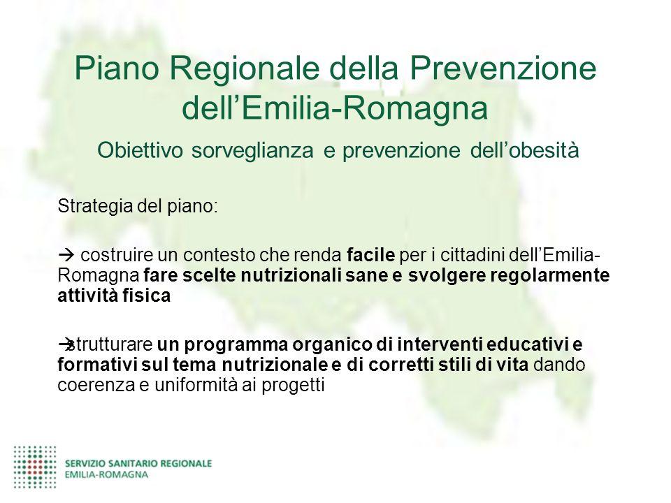 Piano Regionale della Prevenzione dellEmilia-Romagna Obiettivo sorveglianza e prevenzione dellobesità Strategia del piano: costruire un contesto che r