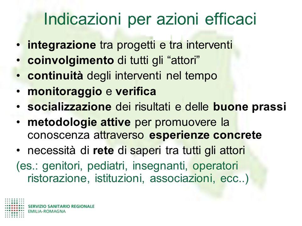 Indicazioni per azioni efficaci integrazione tra progetti e tra interventi coinvolgimento di tutti gli attori continuità degli interventi nel tempo mo