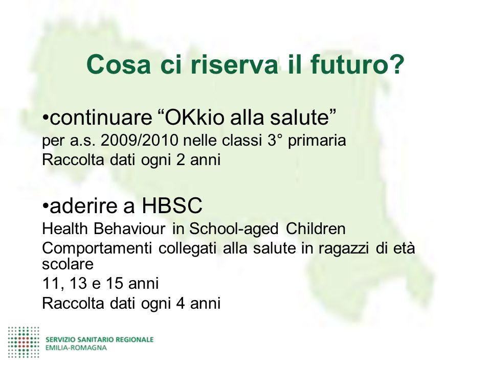 Cosa ci riserva il futuro? continuare OKkio alla salute per a.s. 2009/2010 nelle classi 3° primaria Raccolta dati ogni 2 anni aderire a HBSC Health Be