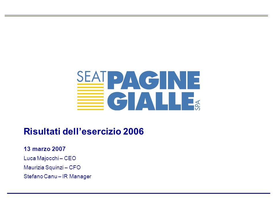 Risultati dellesercizio 2006 13 marzo 2007 Luca Majocchi – CEO Maurizia Squinzi – CFO Stefano Canu – IR Manager