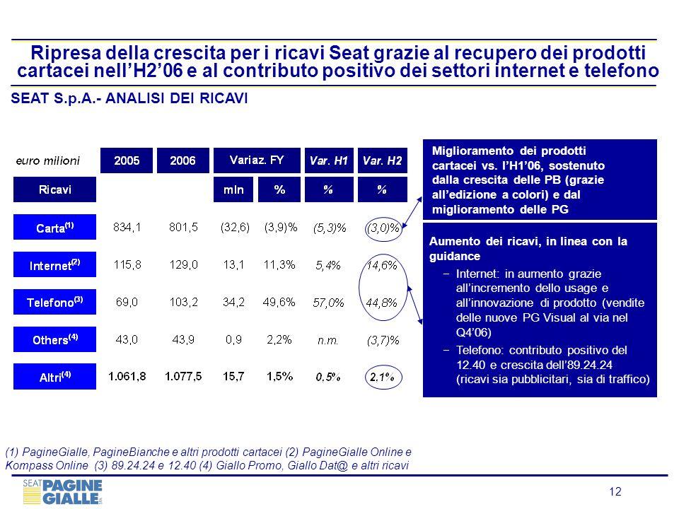 12 Ripresa della crescita per i ricavi Seat grazie al recupero dei prodotti cartacei nellH206 e al contributo positivo dei settori internet e telefono