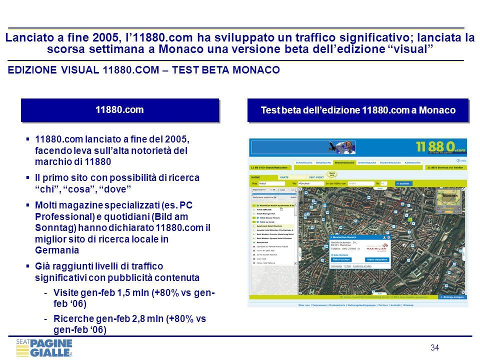 34 Lanciato a fine 2005, l11880.com ha sviluppato un traffico significativo; lanciata la scorsa settimana a Monaco una versione beta delledizione visu