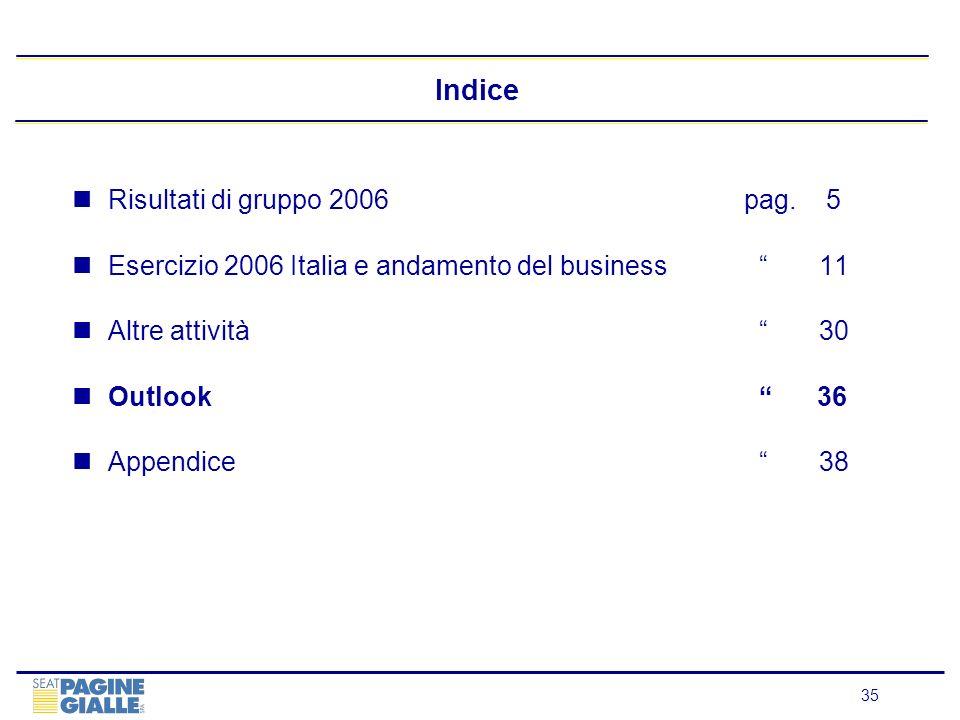 35 Indice Risultati di gruppo 2006 pag. 5 Esercizio 2006 Italia e andamento del business 11 Altre attività 30 Outlook 36 Appendice 38