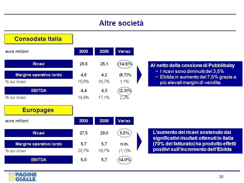 38 Altre società Laumento dei ricavi sostenuto dai significativi risultati ottenuti in Italia (70% del fatturato) ha prodotto effetti positivi sullinc