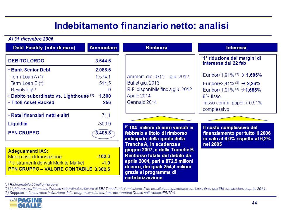 44 Indebitamento finanziario netto: analisi (1) Richiamabile 90 milioni di euro (2) Lighthouse ha finanziato il debito subordinato a favore di SEAT me