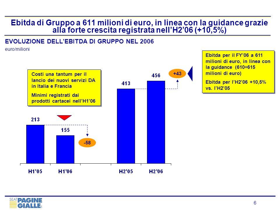 6 -58 Ebitda di Gruppo a 611 milioni di euro, in linea con la guidance grazie alla forte crescita registrata nellH206 (+10,5%) EVOLUZIONE DELLEBITDA D