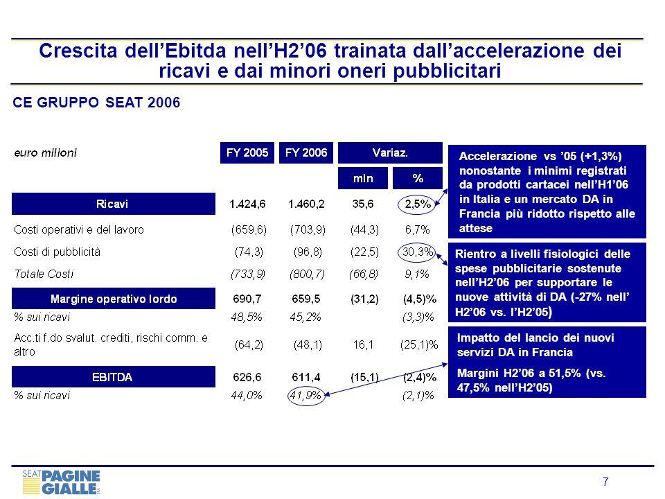 7 Crescita dellEbitda nellH206 trainata dallaccelerazione dei ricavi e dai minori oneri pubblicitari CE GRUPPO SEAT 2006 Accelerazione vs 05 (+1,3%) n