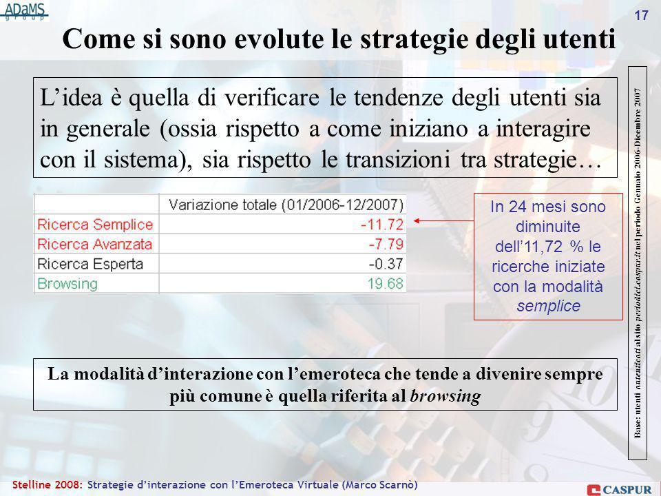 17 Stelline 2008: Strategie dinterazione con lEmeroteca Virtuale (Marco Scarnò) Come si sono evolute le strategie degli utenti Lidea è quella di verificare le tendenze degli utenti sia in generale (ossia rispetto a come iniziano a interagire con il sistema), sia rispetto le transizioni tra strategie… In 24 mesi sono diminuite dell11,72 % le ricerche iniziate con la modalità semplice La modalità dinterazione con lemeroteca che tende a divenire sempre più comune è quella riferita al browsing Base: utenti autenticati al sito periodici.caspur.it nel periodo Gennaio 2006-Dicembre 2007