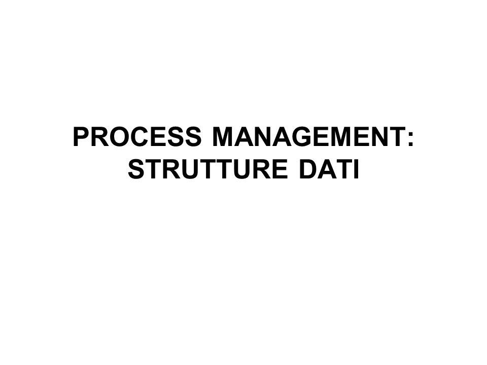 PROCESS MANAGEMENT: STRUTTURE DATI