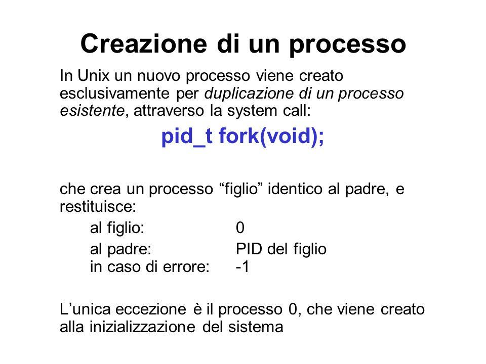 Creazione di un processo In Unix un nuovo processo viene creato esclusivamente per duplicazione di un processo esistente, attraverso la system call: pid_t fork(void); che crea un processo figlio identico al padre, e restituisce: al figlio: 0 al padre: PID del figlio in caso di errore:-1 Lunica eccezione è il processo 0, che viene creato alla inizializzazione del sistema