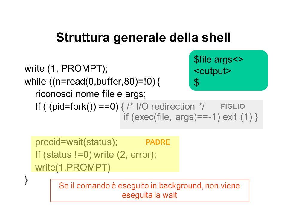 Struttura generale della shell write (1, PROMPT); while ((n=read(0,buffer,80)=!0) { riconosci nome file e args; If ( (pid=fork()) ==0) { /* I/O redirection */ if (exec(file, args)==-1) exit (1) } procid=wait(status); If (status !=0) write (2, error); write(1,PROMPT) } FIGLIO PADRE Se il comando è eseguito in background, non viene eseguita la wait $file args<> $