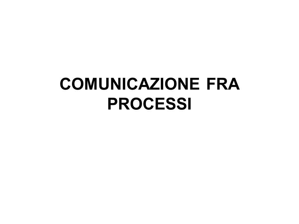 COMUNICAZIONE FRA PROCESSI