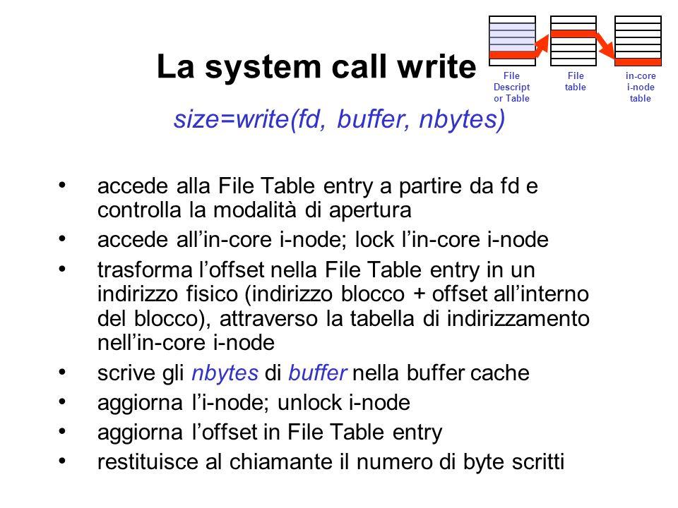 La system call write size=write(fd, buffer, nbytes) accede alla File Table entry a partire da fd e controlla la modalità di apertura accede allin-core i-node; lock lin-core i-node trasforma loffset nella File Table entry in un indirizzo fisico (indirizzo blocco + offset allinterno del blocco), attraverso la tabella di indirizzamento nellin-core i-node scrive gli nbytes di buffer nella buffer cache aggiorna li-node; unlock i-node aggiorna loffset in File Table entry restituisce al chiamante il numero di byte scritti File Descript or Table File table in-core i-node table