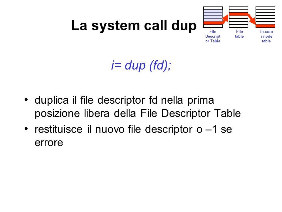La system call dup i= dup (fd); duplica il file descriptor fd nella prima posizione libera della File Descriptor Table restituisce il nuovo file descriptor o –1 se errore File Descript or Table File table in-core i-node table