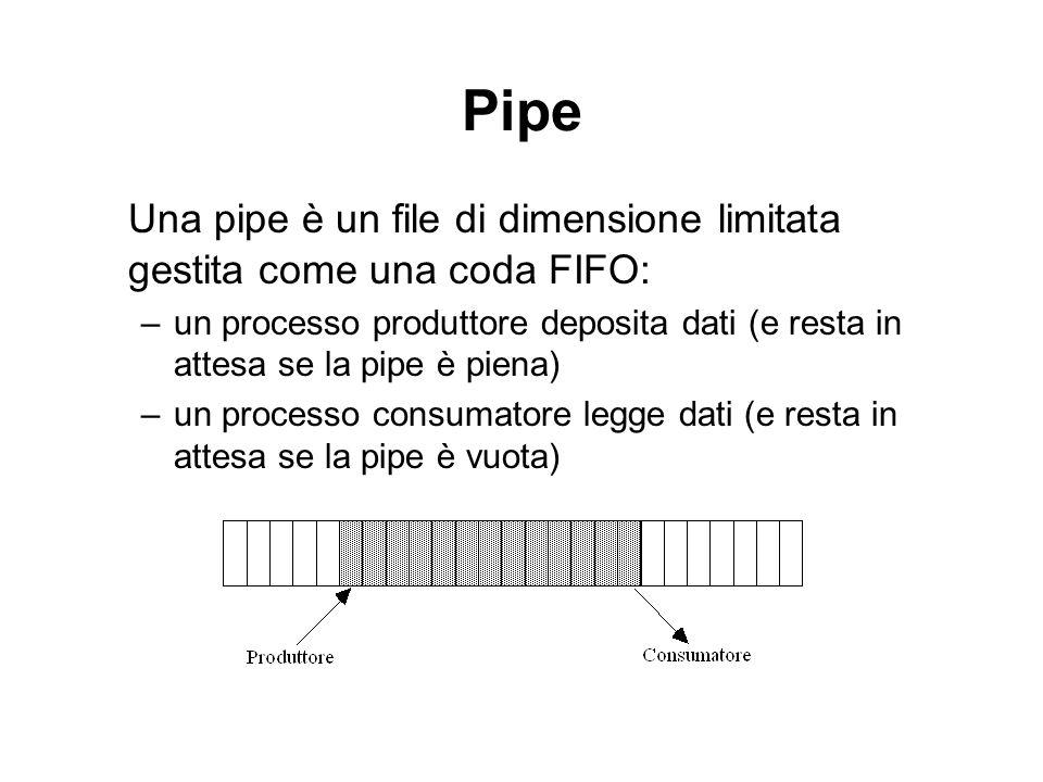 Pipe Una pipe è un file di dimensione limitata gestita come una coda FIFO: –un processo produttore deposita dati (e resta in attesa se la pipe è piena) –un processo consumatore legge dati (e resta in attesa se la pipe è vuota)