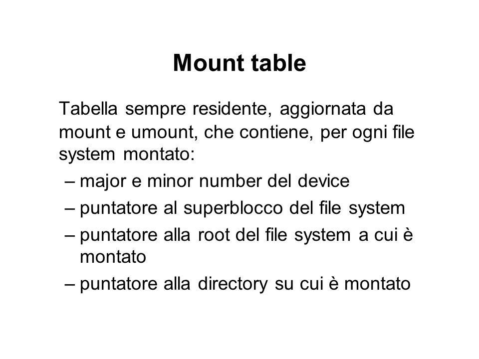 Mount table Tabella sempre residente, aggiornata da mount e umount, che contiene, per ogni file system montato: –major e minor number del device –puntatore al superblocco del file system –puntatore alla root del file system a cui è montato –puntatore alla directory su cui è montato