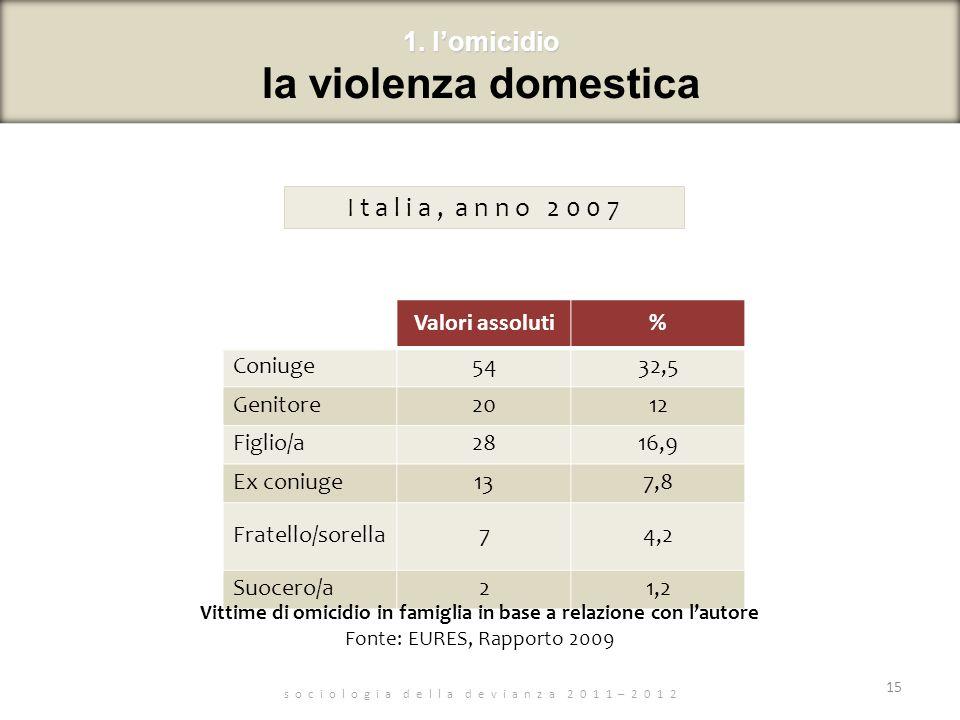 s o c i o l o g i a d e l l a d e v i a n z a 2 0 1 1 – 2 0 1 2 15 1. lomicidio 1. lomicidio la violenza domestica Valori assoluti% Coniuge5432,5 Geni