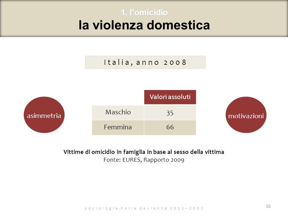 s o c i o l o g i a d e l l a d e v i a n z a 2 0 1 1 – 2 0 1 2 16 1. lomicidio 1. lomicidio la violenza domestica Valori assoluti Maschio35 Femmina66