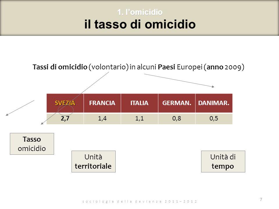 s o c i o l o g i a d e l l a d e v i a n z a 2 0 1 1 – 2 0 1 2 Tassi di omicidio (volontario) in alcuni Paesi Europei (anno 2009) 7SVEZIAFRANCIAITALIAGERMAN.DANIMAR.