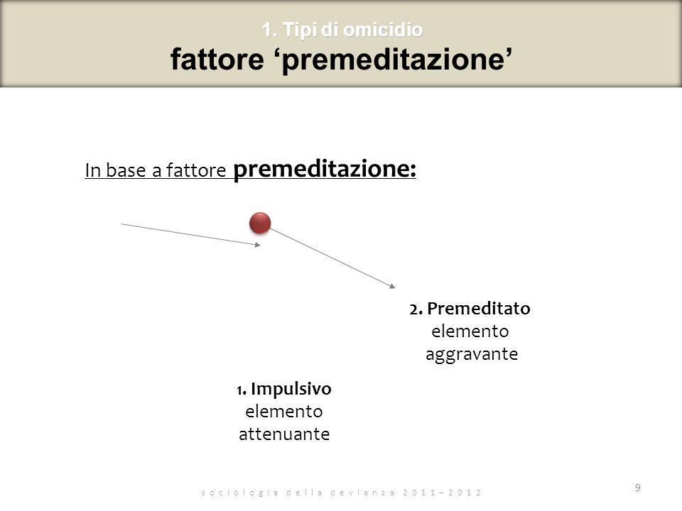 s o c i o l o g i a d e l l a d e v i a n z a 2 0 1 1 – 2 0 1 2 In base a fattore premeditazione: 9 1. Impulsivo elemento attenuante 2. Premeditato el