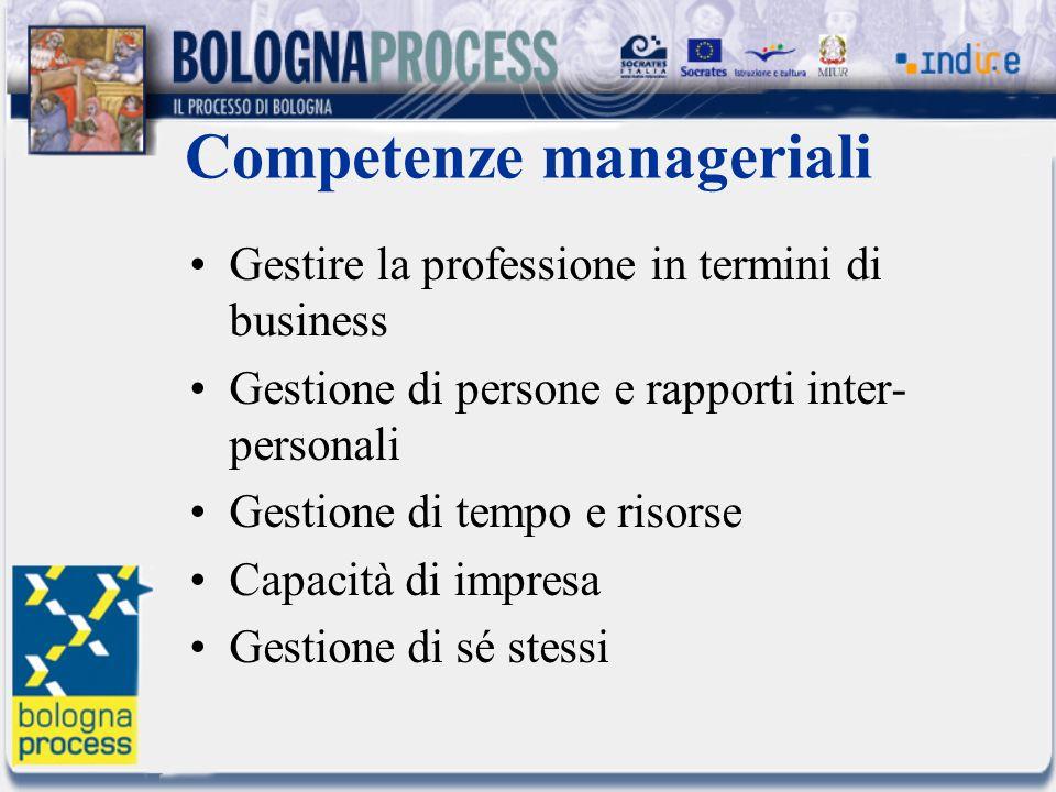 Competenze manageriali Gestire la professione in termini di business Gestione di persone e rapporti inter- personali Gestione di tempo e risorse Capacità di impresa Gestione di sé stessi