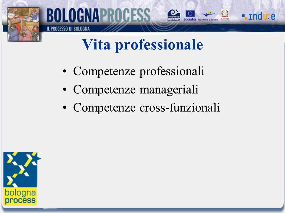 Vita professionale Competenze professionali Competenze manageriali Competenze cross-funzionali