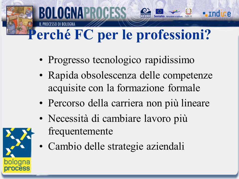 Perché FC per le professioni? Progresso tecnologico rapidissimo Rapida obsolescenza delle competenze acquisite con la formazione formale Percorso dell