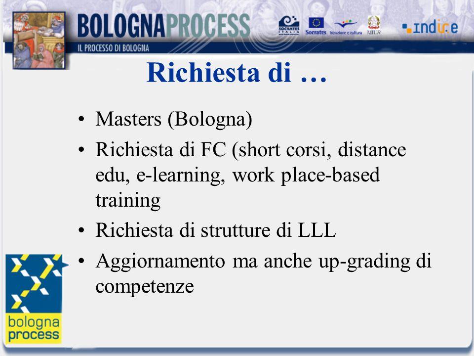 Richiesta di … Masters (Bologna) Richiesta di FC (short corsi, distance edu, e-learning, work place-based training Richiesta di strutture di LLL Aggiornamento ma anche up-grading di competenze
