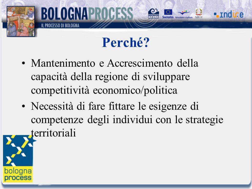 Perché? Mantenimento e Accrescimento della capacità della regione di sviluppare competitività economico/politica Necessità di fare fittare le esigenze